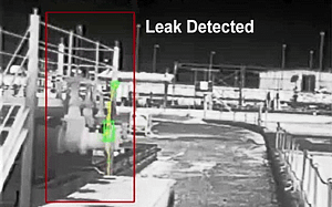 Liquid pipeline leak detection using video analytics technology